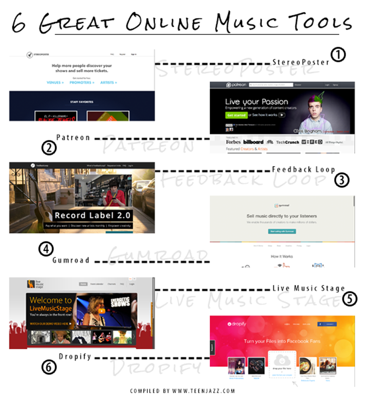 6 Great Online Music Tools for Musicians | Teen Jazz