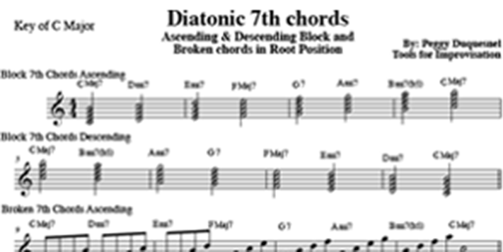 Diatonic 7th Chord Exercises by Peggy Duquesnel | Teen Jazz