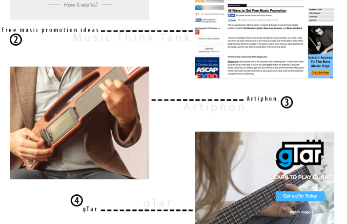 5 Great Online Music Tools